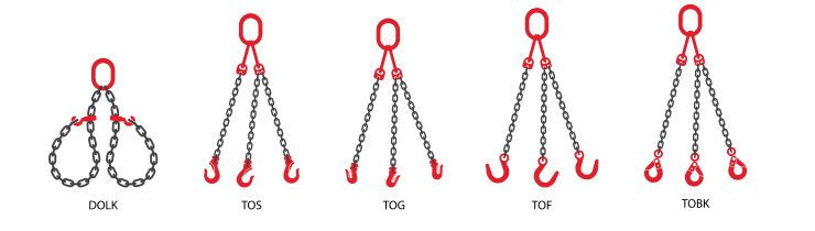 Sample Chain Slings